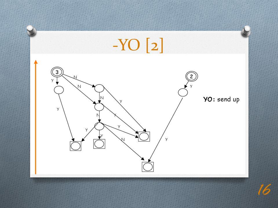 -YO [2]